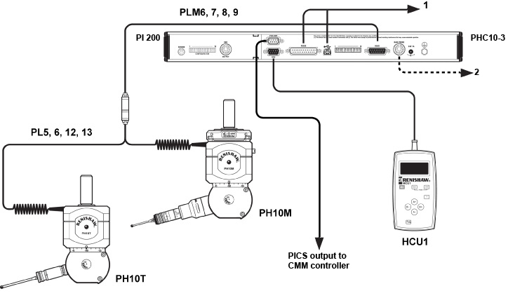 PH10 system with standard two-wire touch-trigger probes