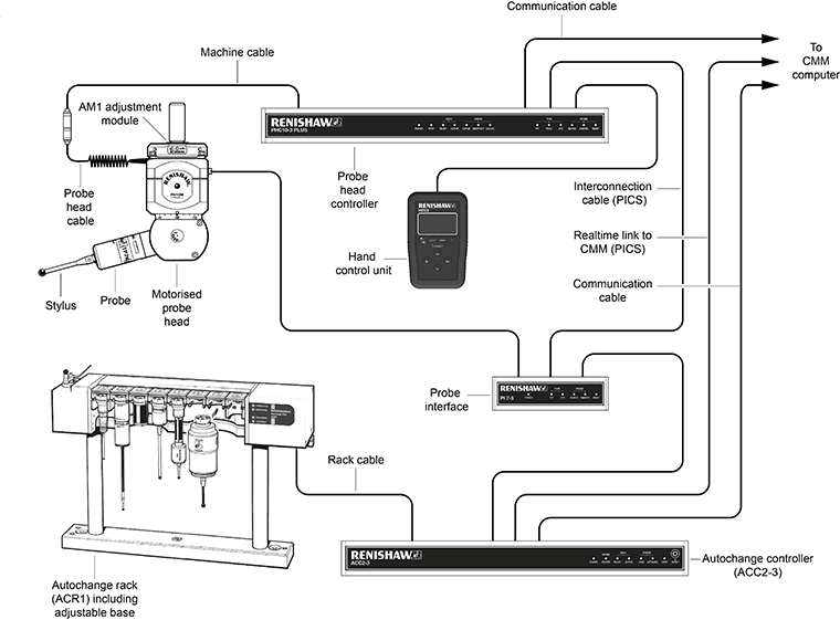 Technical drawing:  Technical drawing:  Autochange full system image