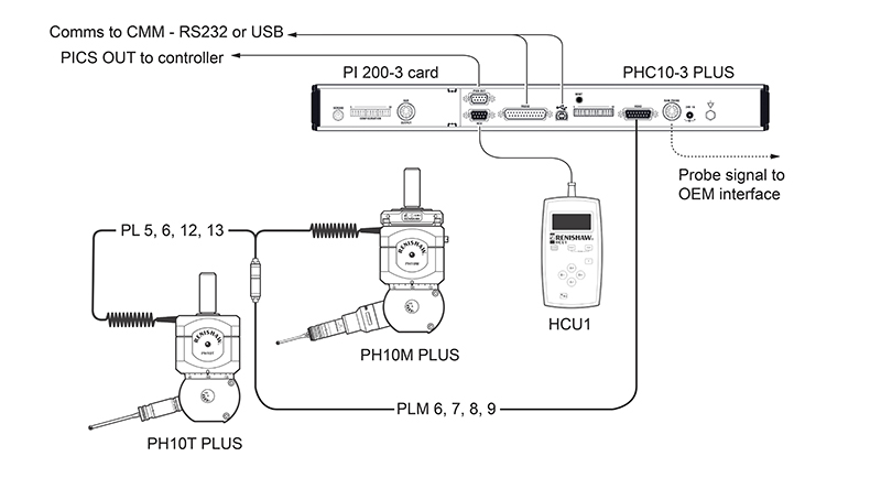 PH10 with two-wire TTPs
