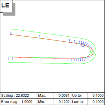 Airfoil analysis technical overview - 6
