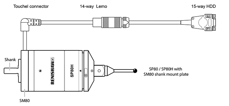 Technical drawing:  Technical drawing:  Connecting SP80_SP80H - SM80 - head cable - machine cable