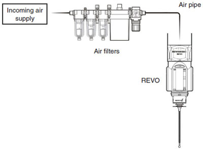 REVO air filter system diagram