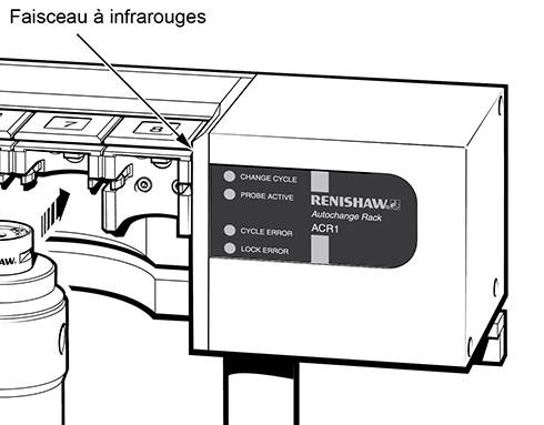 Technical drawing:  Technical drawing:  ACR1 - infra red light emission - safety image_FR