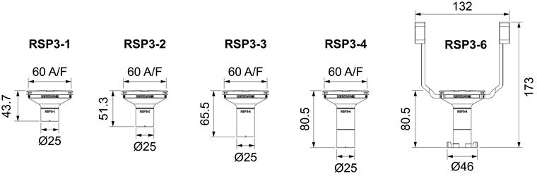 RSP3 dimensions