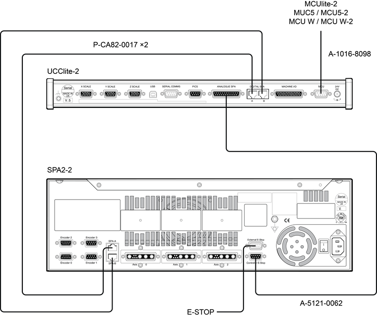 SPA2-2 and UCClite-2 system layout