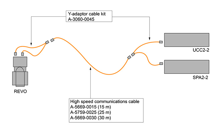 Y-cable adaptor kit illustration