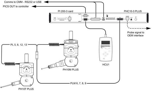 Ph10 And Phc10