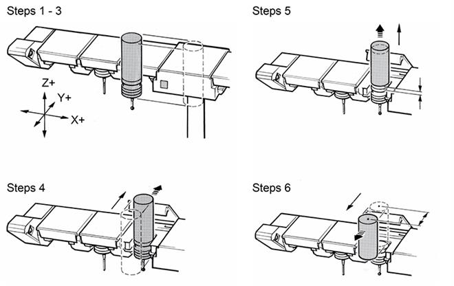 Technical drawing:  Technical drawing:  SCR200 - storing a stylus module - English