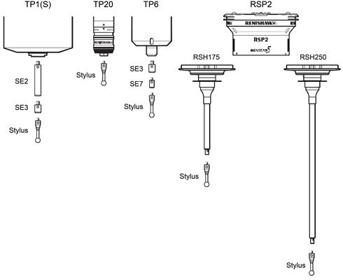 MCG adaptors and extensions labelled