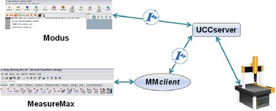 MMclient illustration