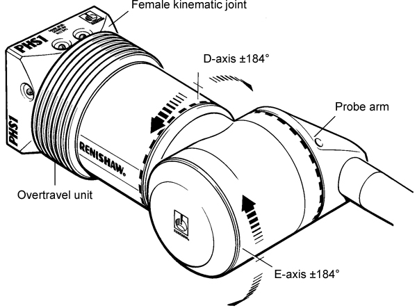 PHS1 servo positioning head specifications