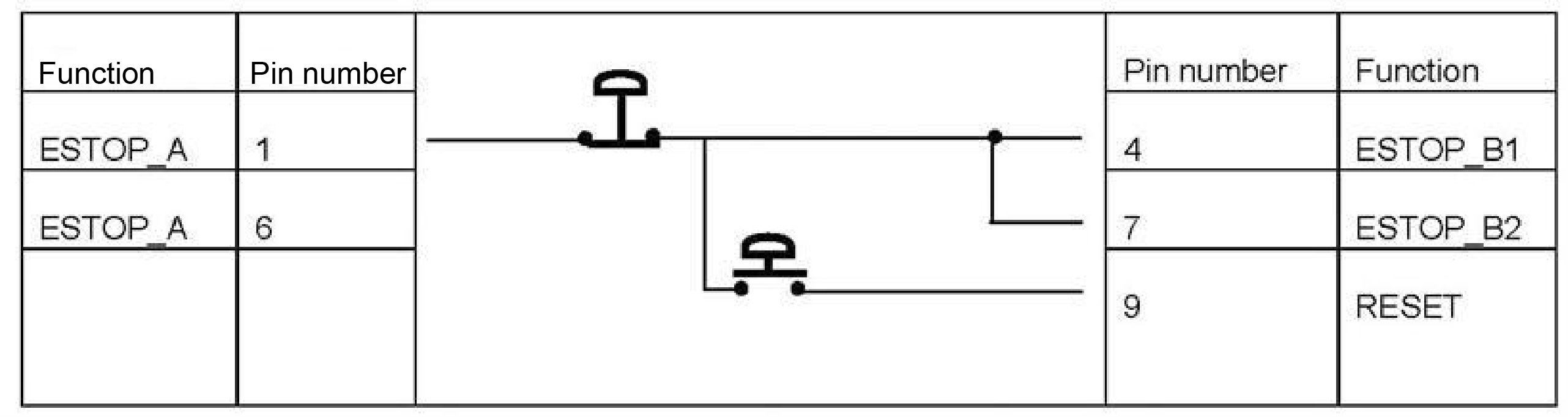 E Stop Circuit Diagram Wiring Schematics Diagram