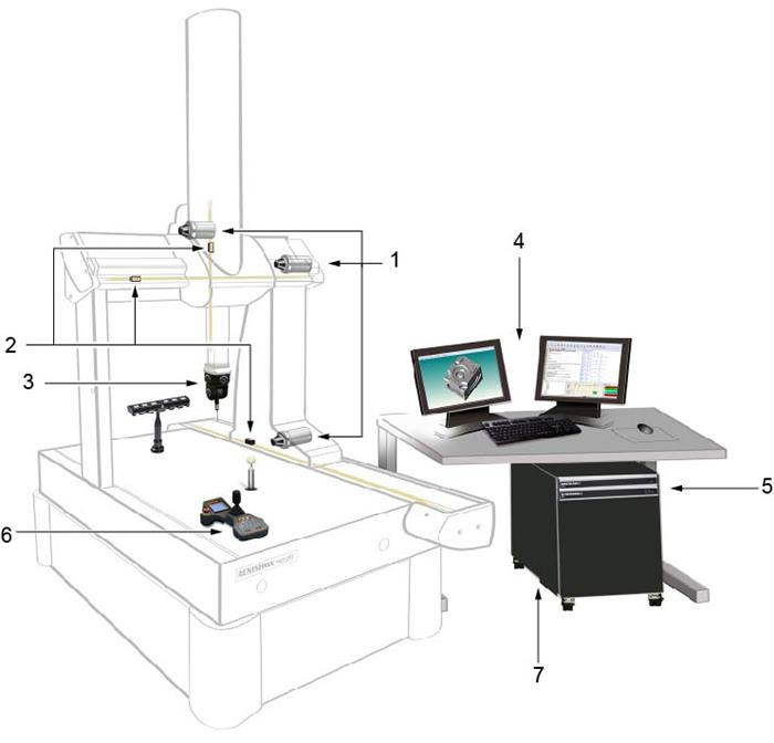 PH20 machine system - labelled