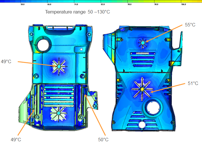 Improved cooling in simulation