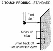 2-touch probing cycle