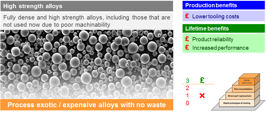 High strength alloys