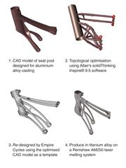 Development process of the Empire Cycles 3D printed seat post