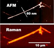 Raman and AFM images of silicon nanowire