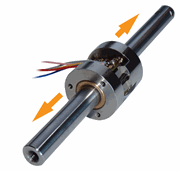 LinACE absolute shaft encoder