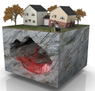 Subsidence_Surveys