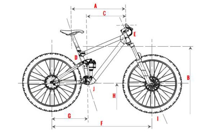 Robotic bike drawing