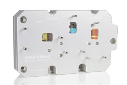 RMAP multi-axis periscope