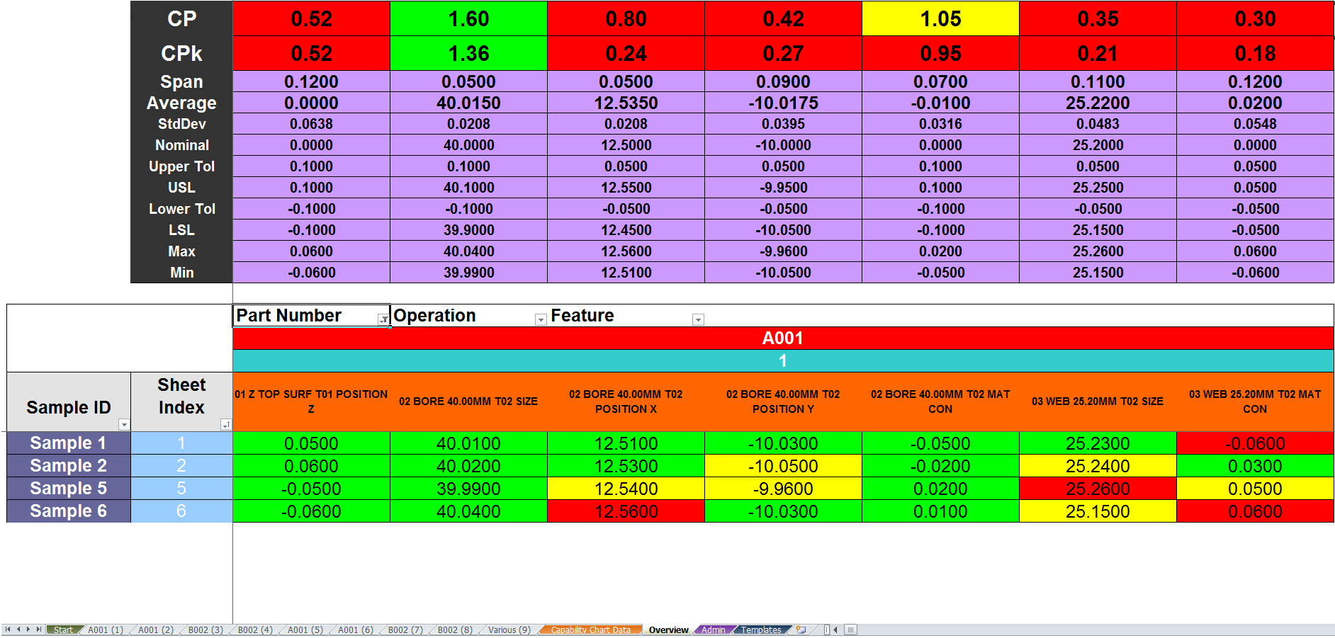 Renishaw cnc reporter for Rag analysis template