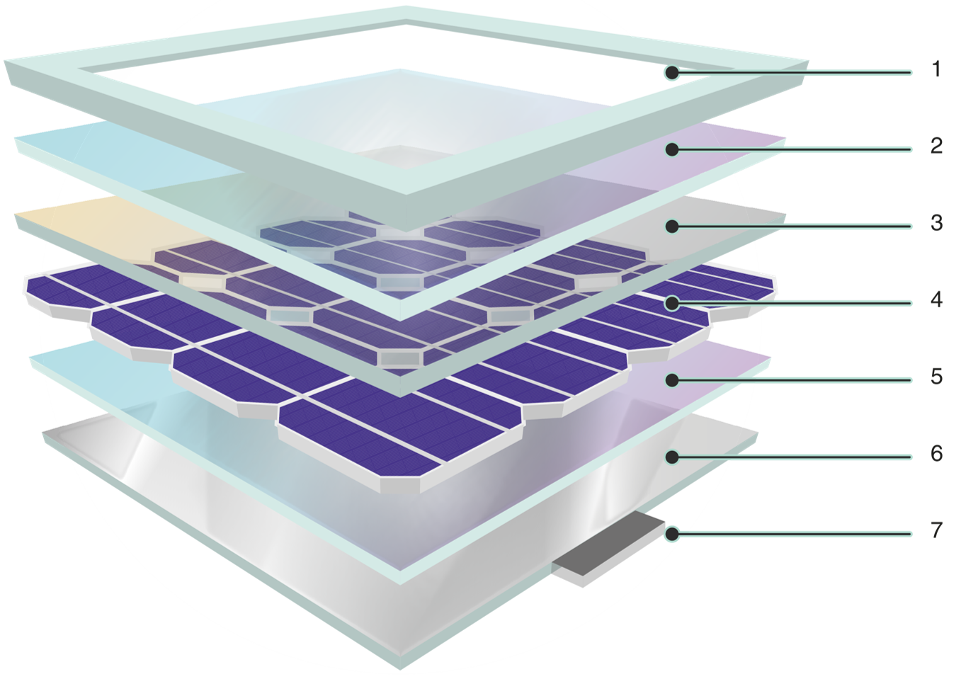Solar cell layers_numbered