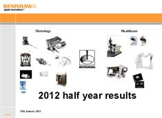 Presentation:  Unaudited 2012 interim results